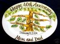 Wedding Anniversary Gift Plate Personalized